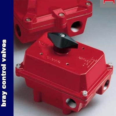 博雷S50阀门状况监视器